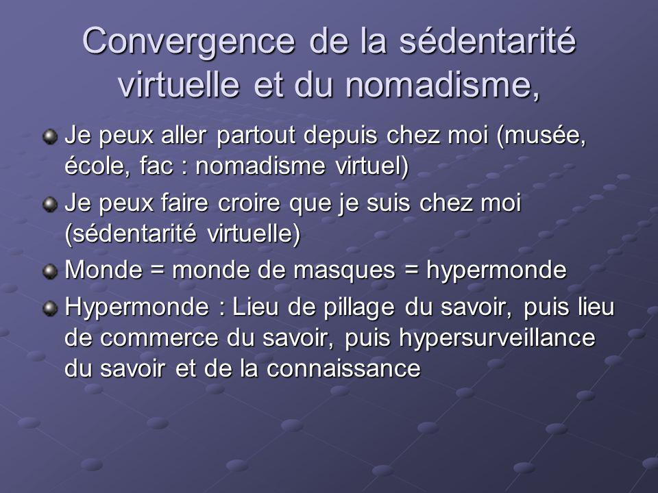 Convergence de la sédentarité virtuelle et du nomadisme,