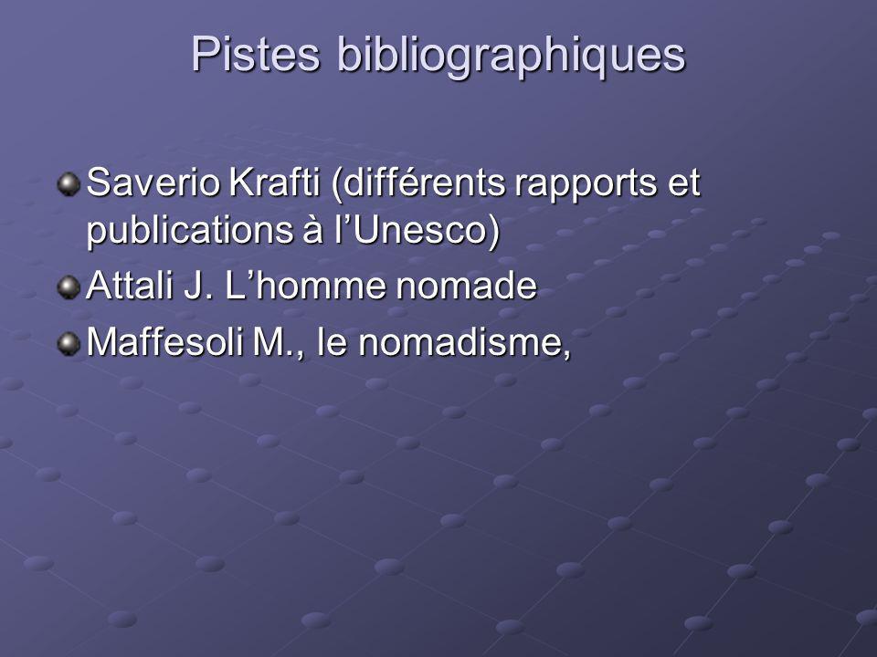 Pistes bibliographiques