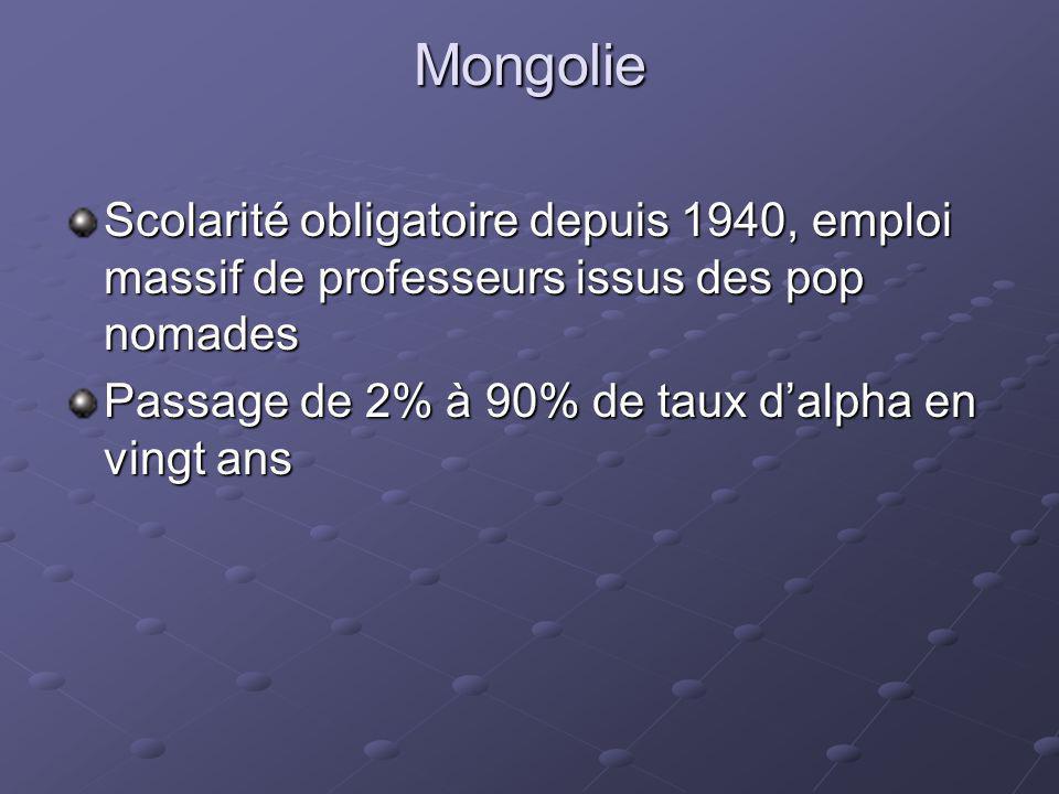 MongolieScolarité obligatoire depuis 1940, emploi massif de professeurs issus des pop nomades.