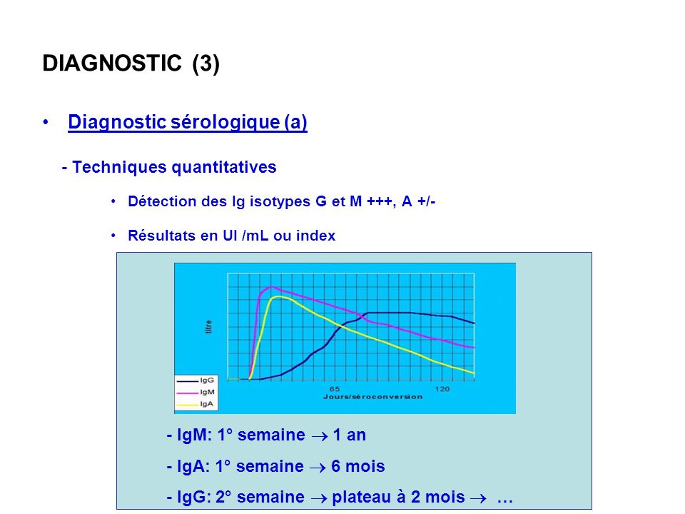 DIAGNOSTIC (3) Diagnostic sérologique (a) - Techniques quantitatives