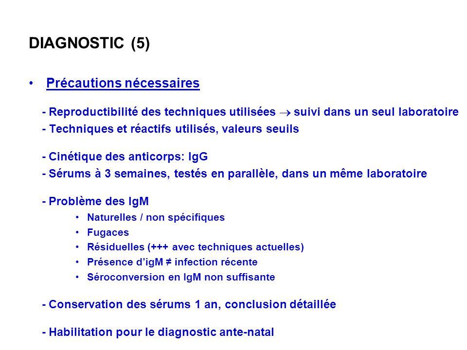 DIAGNOSTIC (5) Précautions nécessaires