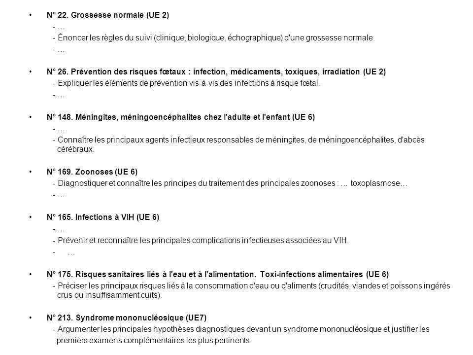 N° 22. Grossesse normale (UE 2)