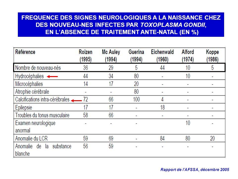 FREQUENCE DES SIGNES NEUROLOGIQUES A LA NAISSANCE CHEZ DES NOUVEAU-NES INFECTES PAR TOXOPLASMA GONDII, EN L'ABSENCE DE TRAITEMENT ANTE-NATAL (EN %)