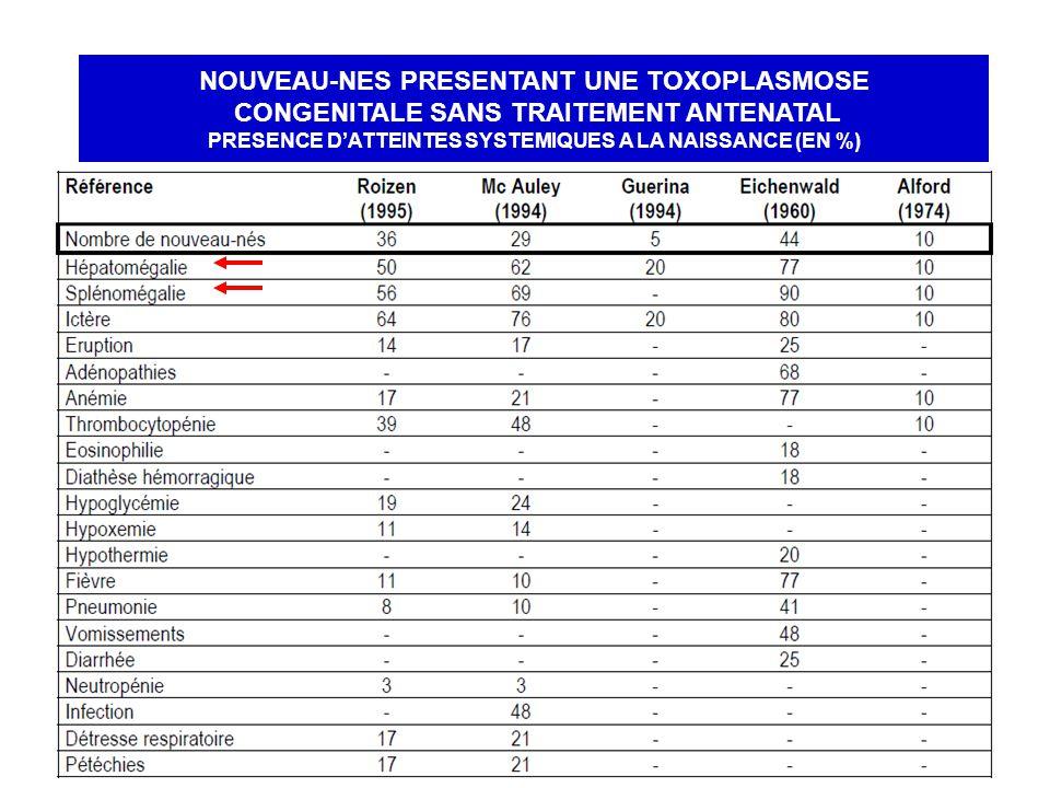 NOUVEAU-NES PRESENTANT UNE TOXOPLASMOSE CONGENITALE SANS TRAITEMENT ANTENATAL PRESENCE D'ATTEINTES SYSTEMIQUES A LA NAISSANCE (EN %)