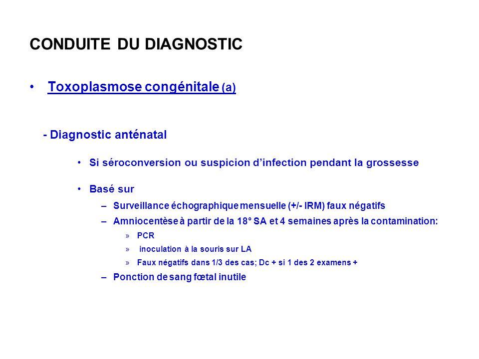 CONDUITE DU DIAGNOSTIC