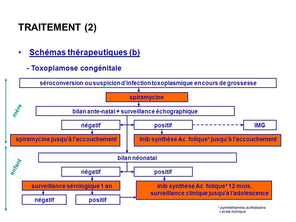 TRAITEMENT (2) Schémas thérapeutiques (b) - Toxoplamose congénitale