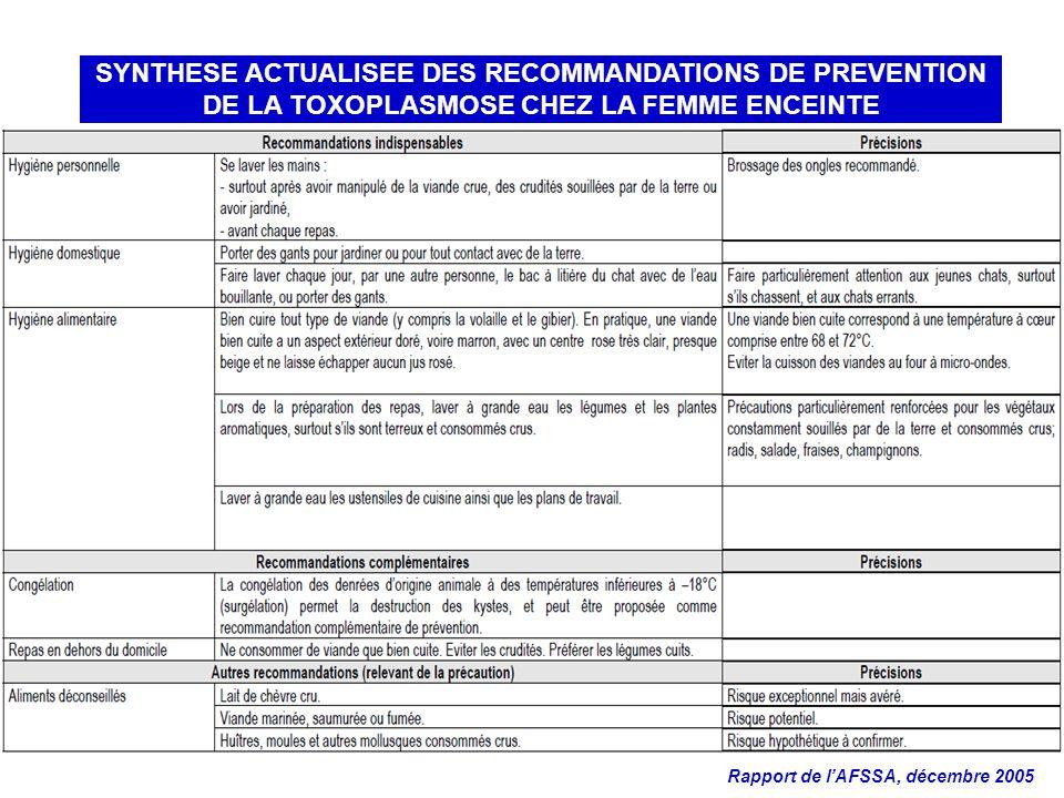 SYNTHESE ACTUALISEE DES RECOMMANDATIONS DE PREVENTION DE LA TOXOPLASMOSE CHEZ LA FEMME ENCEINTE