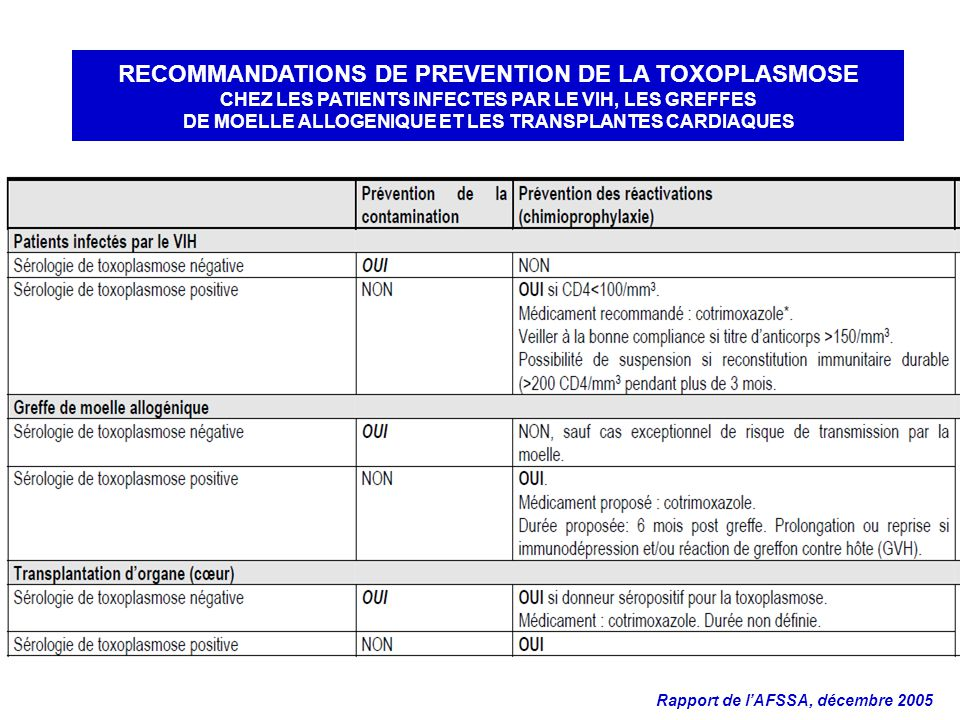 RECOMMANDATIONS DE PREVENTION DE LA TOXOPLASMOSE CHEZ LES PATIENTS INFECTES PAR LE VIH, LES GREFFES DE MOELLE ALLOGENIQUE ET LES TRANSPLANTES CARDIAQUES