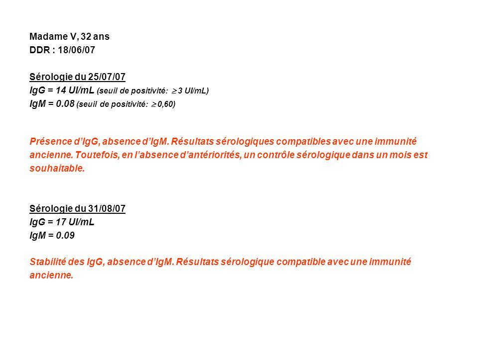 Madame V, 32 ans DDR : 18/06/07. Sérologie du 25/07/07. IgG = 14 UI/mL (seuil de positivité:  3 UI/mL)