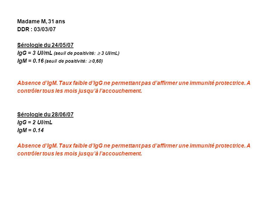 Madame M, 31 ans DDR : 03/03/07. Sérologie du 24/05/07. IgG = 3 UI/mL (seuil de positivité:  3 UI/mL)