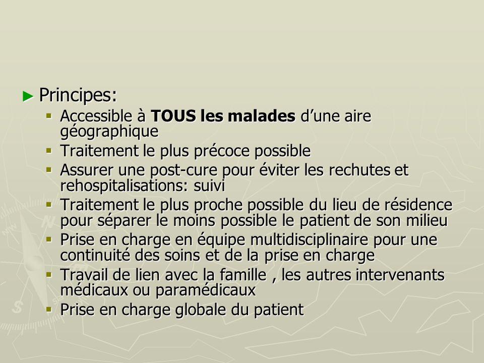 Principes: Accessible à TOUS les malades d'une aire géographique