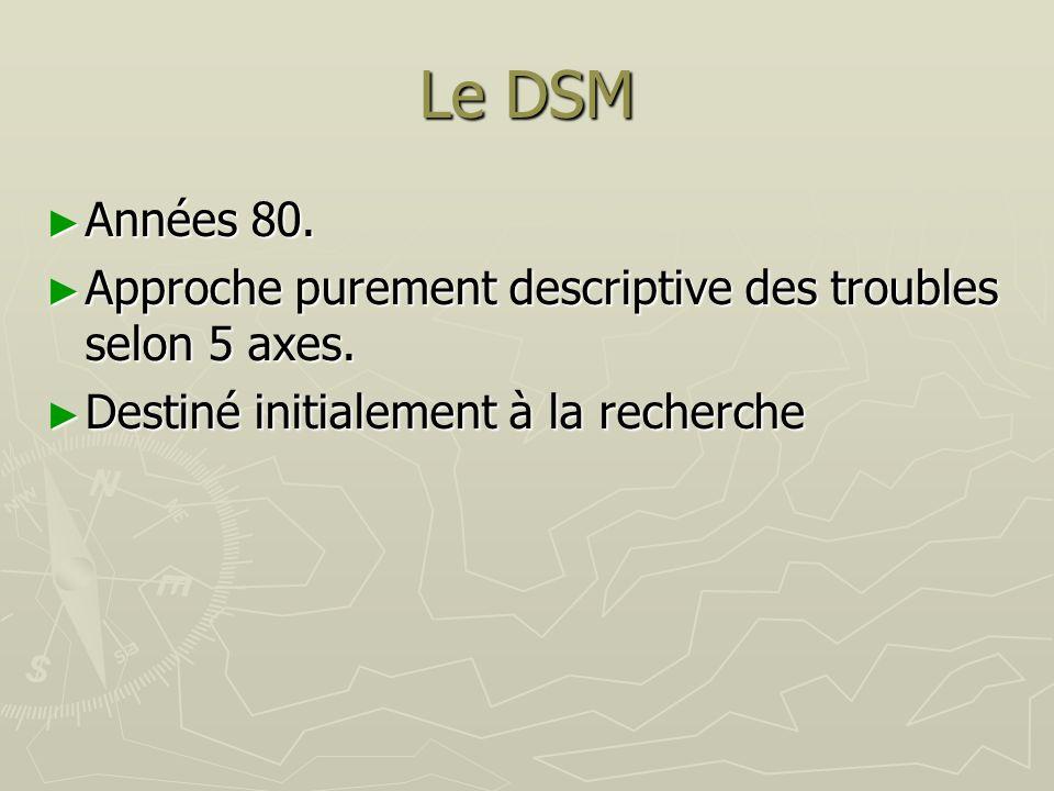 Le DSMAnnées 80.Approche purement descriptive des troubles selon 5 axes.