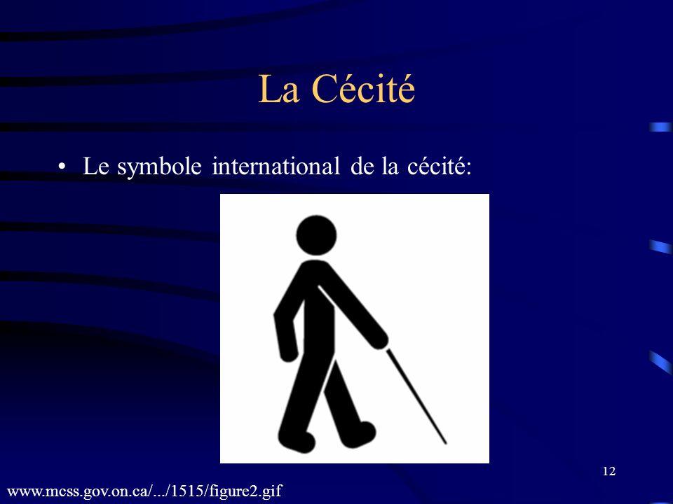 La Cécité Le symbole international de la cécité: