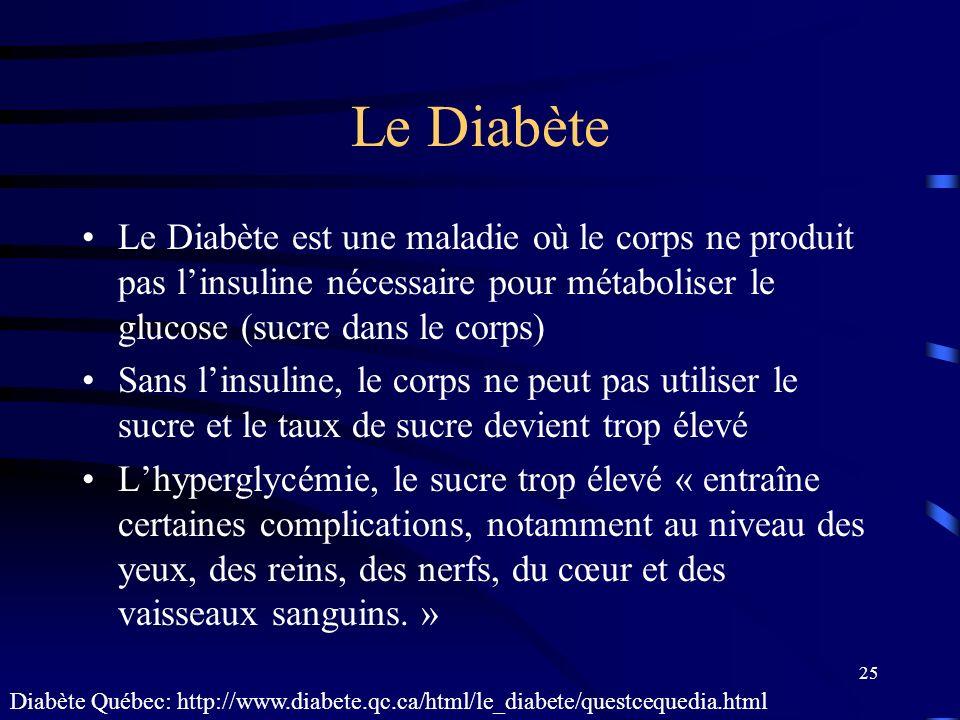 Le Diabète Le Diabète est une maladie où le corps ne produit pas l'insuline nécessaire pour métaboliser le glucose (sucre dans le corps)