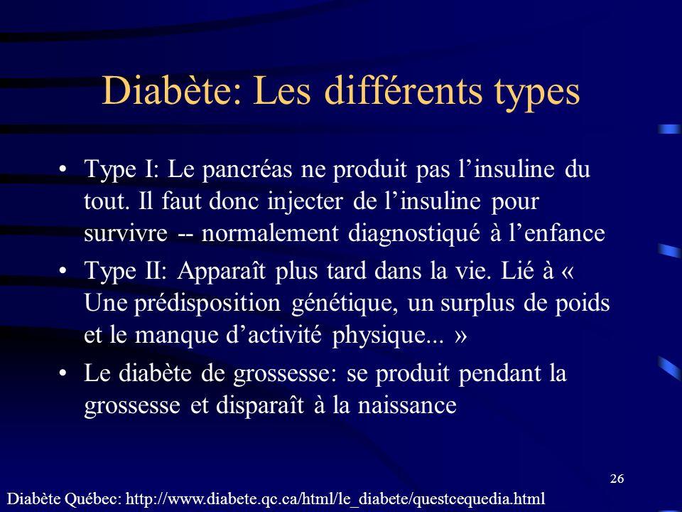 Diabète: Les différents types