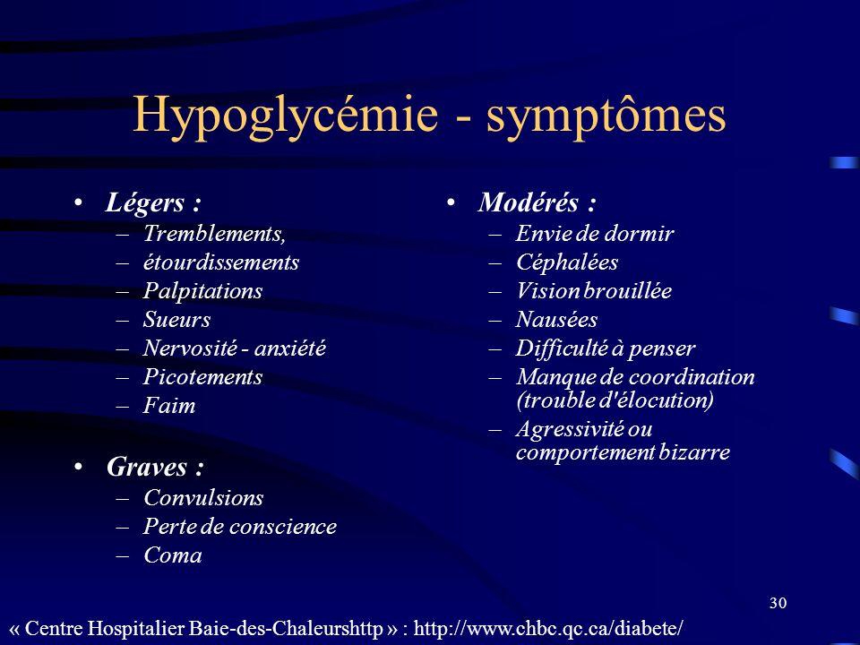 Hypoglycémie - symptômes