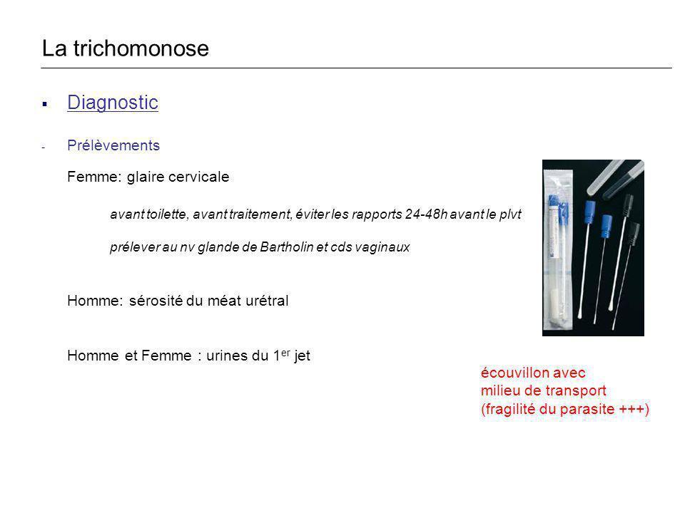 La trichomonose Diagnostic Femme: glaire cervicale Prélèvements
