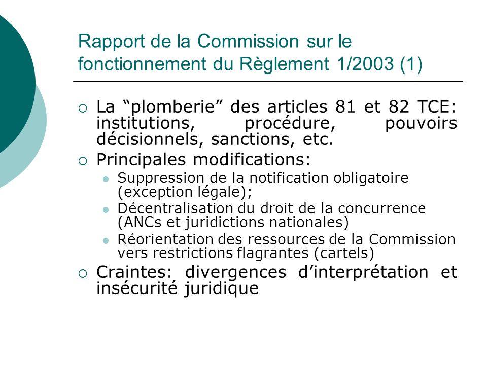 Rapport de la Commission sur le fonctionnement du Règlement 1/2003 (1)