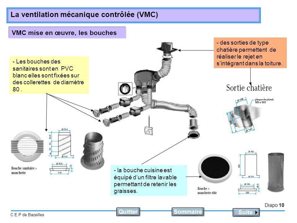 VMC mise en œuvre, les bouches