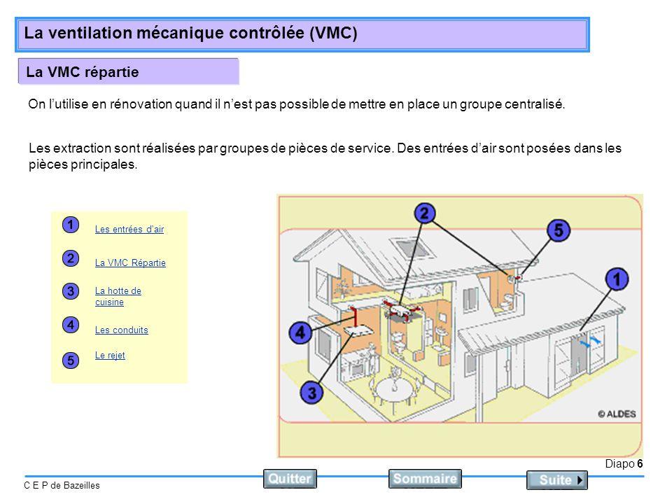 La VMC répartie On l'utilise en rénovation quand il n'est pas possible de mettre en place un groupe centralisé.