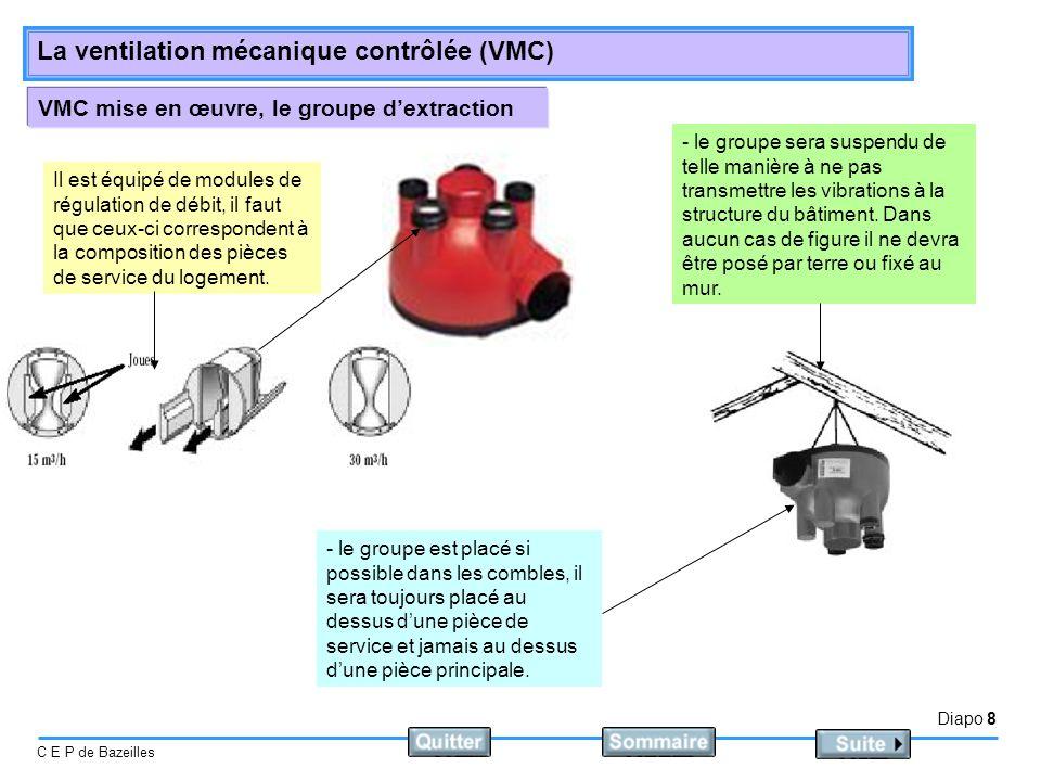 VMC mise en œuvre, le groupe d'extraction