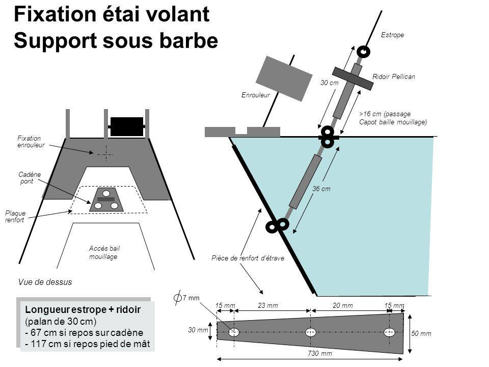 Fixation étai volant Support sous barbe