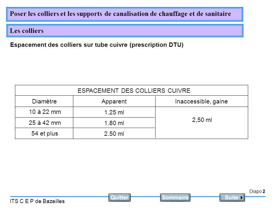 Espacement des colliers sur tube cuivre (prescription DTU)