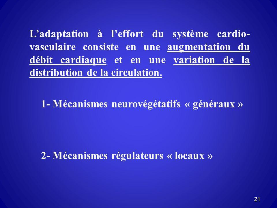 L'adaptation à l'effort du système cardio-vasculaire consiste en une augmentation du débit cardiaque et en une variation de la distribution de la circulation.