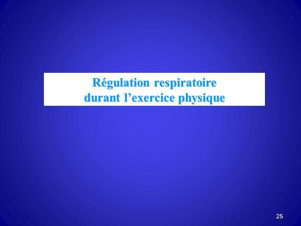 Régulation respiratoire durant l'exercice physique