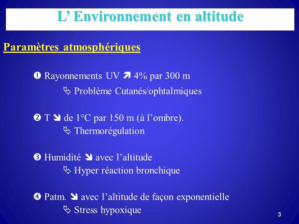 L' Environnement en altitude