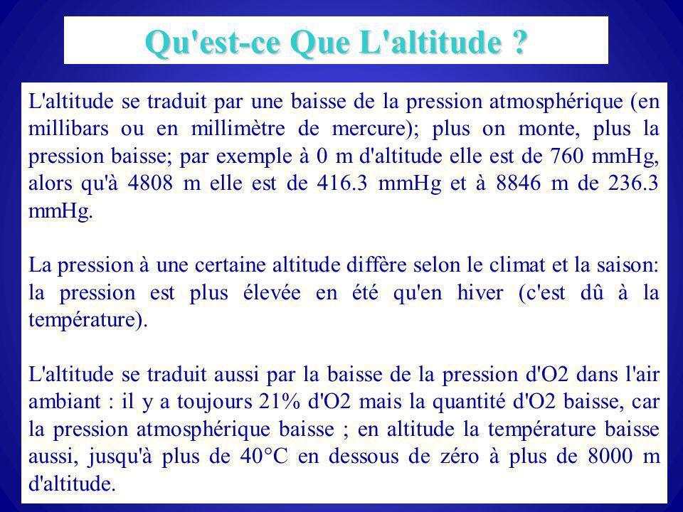Qu est-ce Que L altitude
