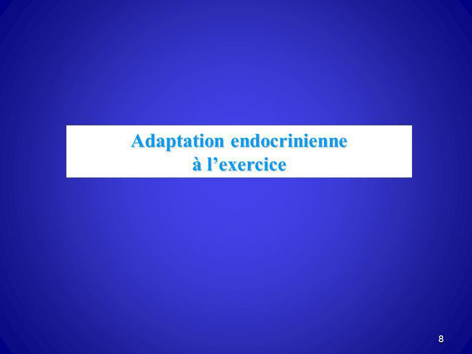 Adaptation endocrinienne
