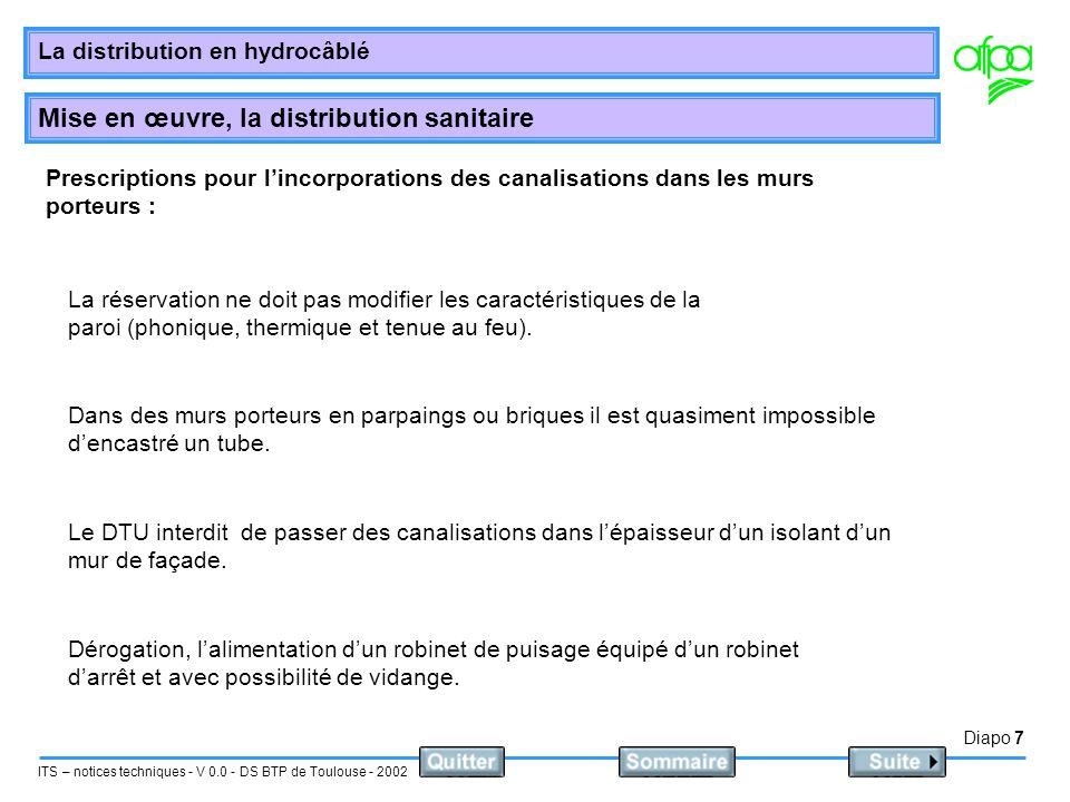 Principe de distribution ppt video online t l charger - Les murs porteurs ...