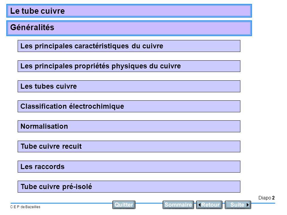 Les principales caractéristiques du cuivre