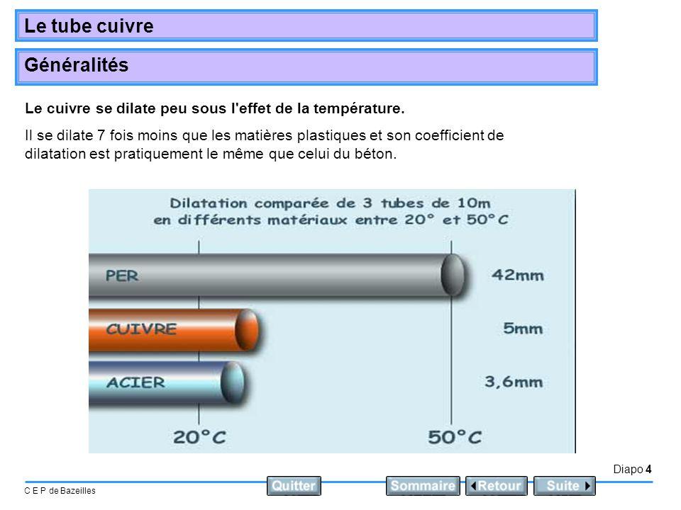 Le cuivre se dilate peu sous l effet de la température.