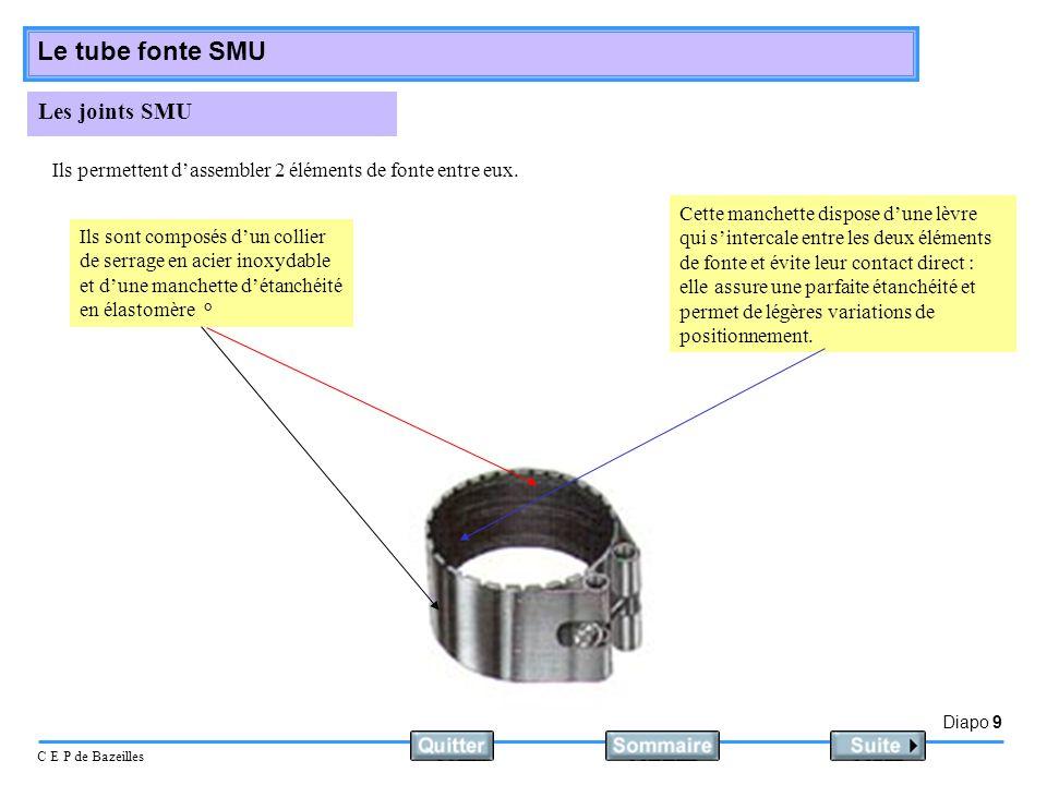Les joints SMU Ils permettent d'assembler 2 éléments de fonte entre eux.