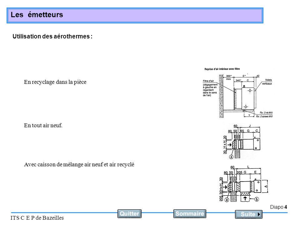 Utilisation des aérothermes :