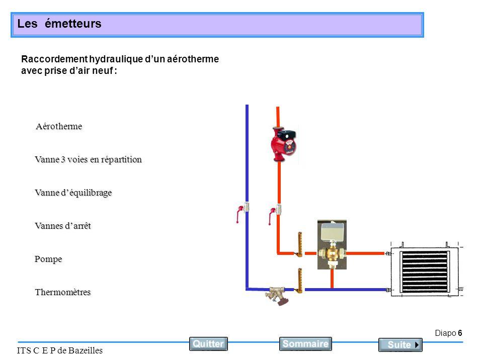 Raccordement hydraulique d'un aérotherme avec prise d'air neuf :