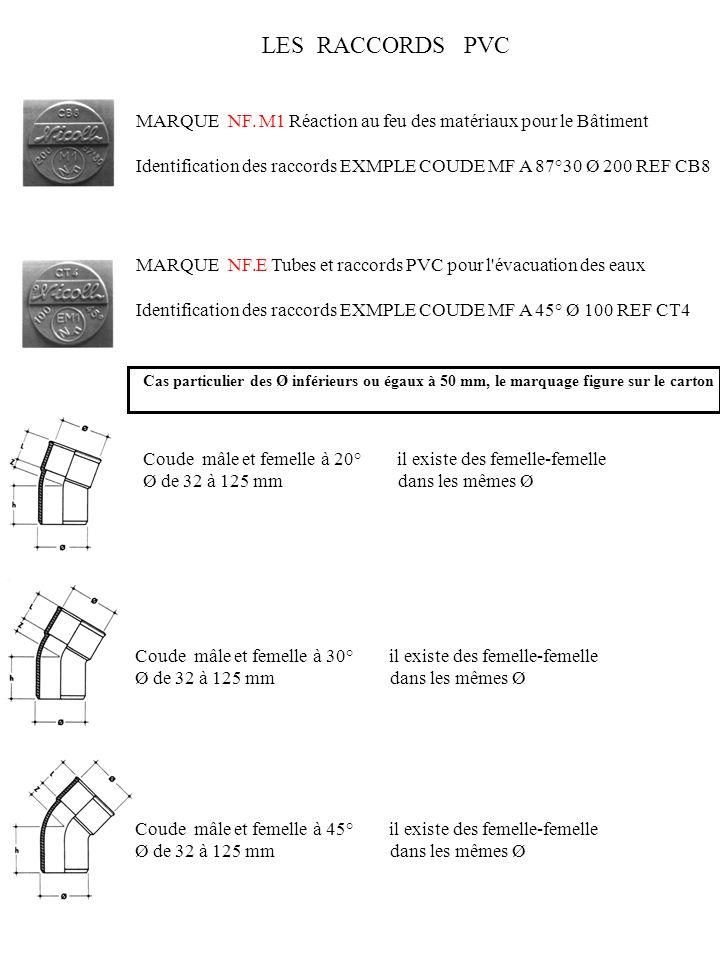 LES RACCORDS PVC MARQUE NF. M1 Réaction au feu des matériaux pour le Bâtiment. Identification des raccords EXMPLE COUDE MF A 87°30 Ø 200 REF CB8.