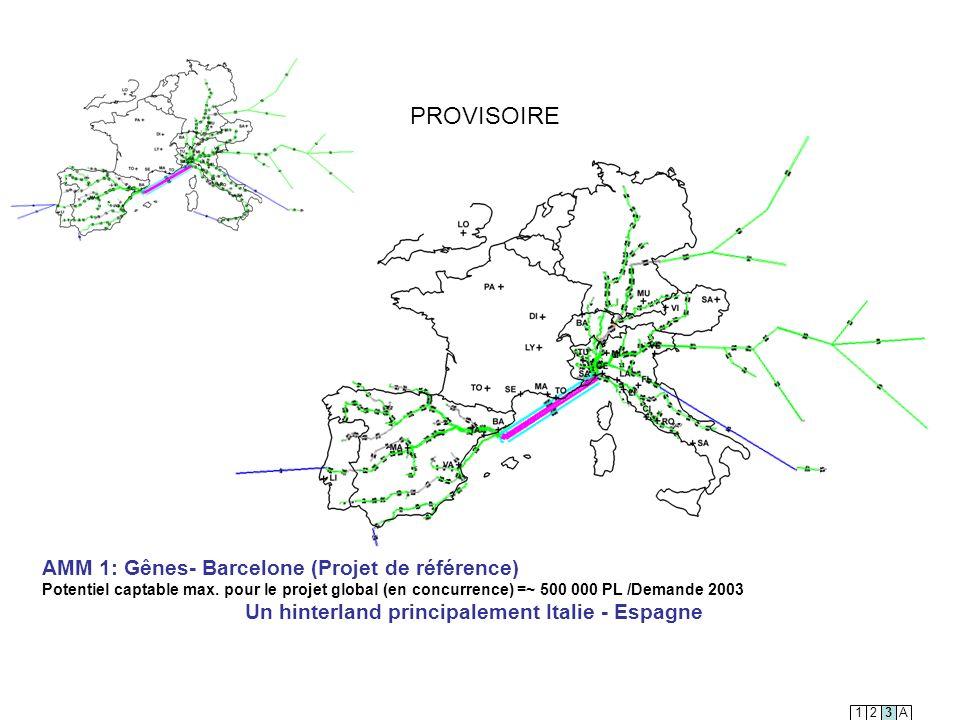 Un hinterland principalement Italie - Espagne