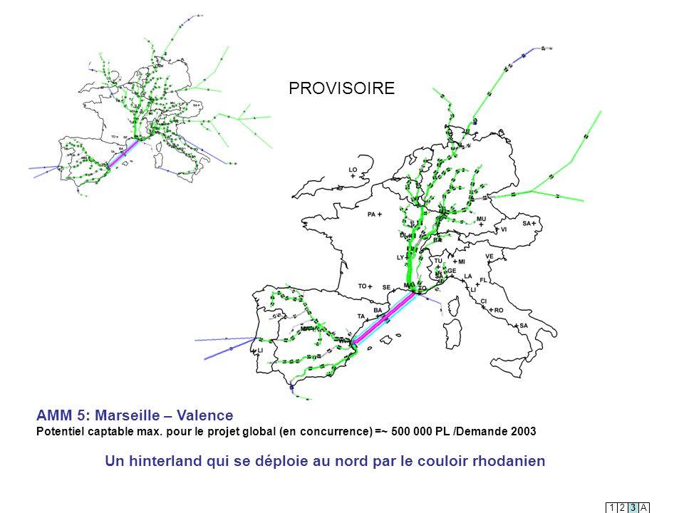 PROVISOIRE AMM 5: Marseille – Valence