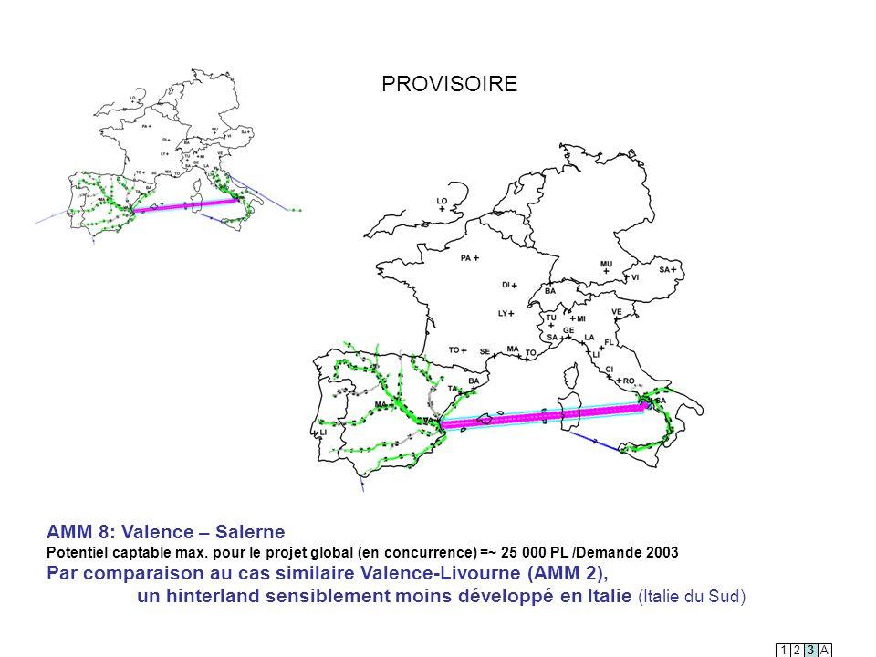 un hinterland sensiblement moins développé en Italie (Italie du Sud)