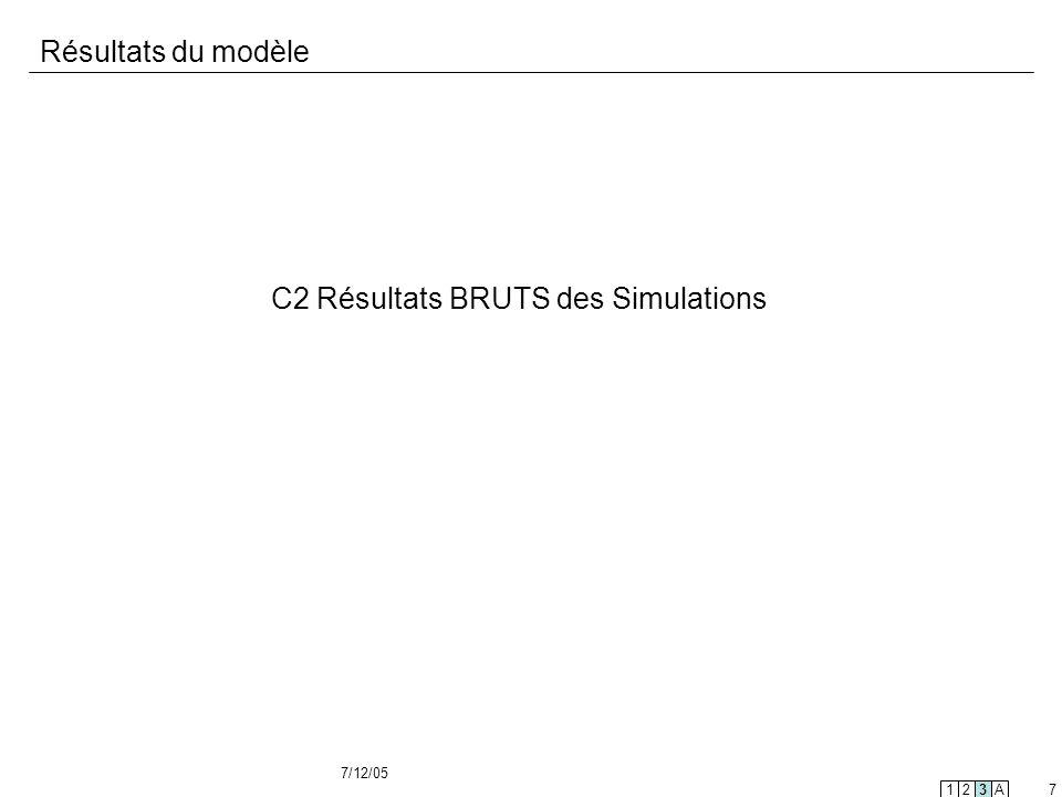 C2 Résultats BRUTS des Simulations