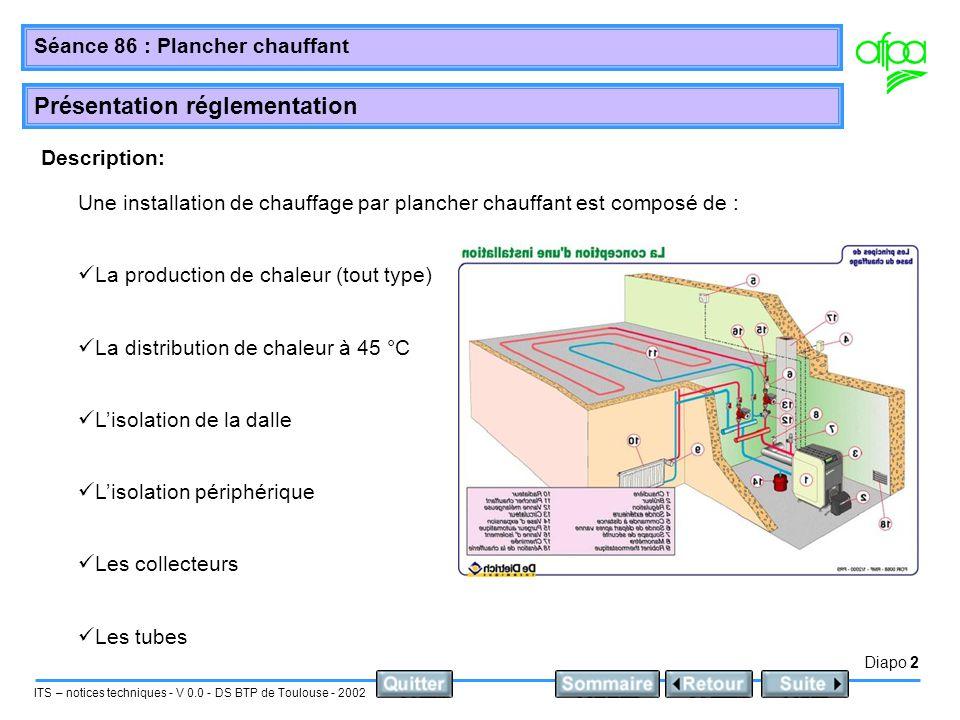 Description: Une installation de chauffage par plancher chauffant est composé de : La production de chaleur (tout type)