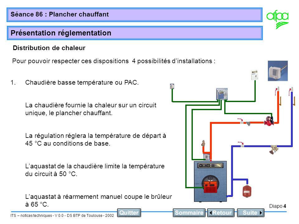 Distribution de chaleur