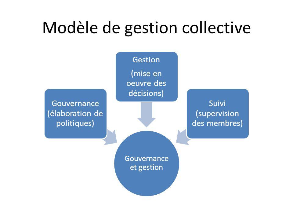 Modèle de gestion collective