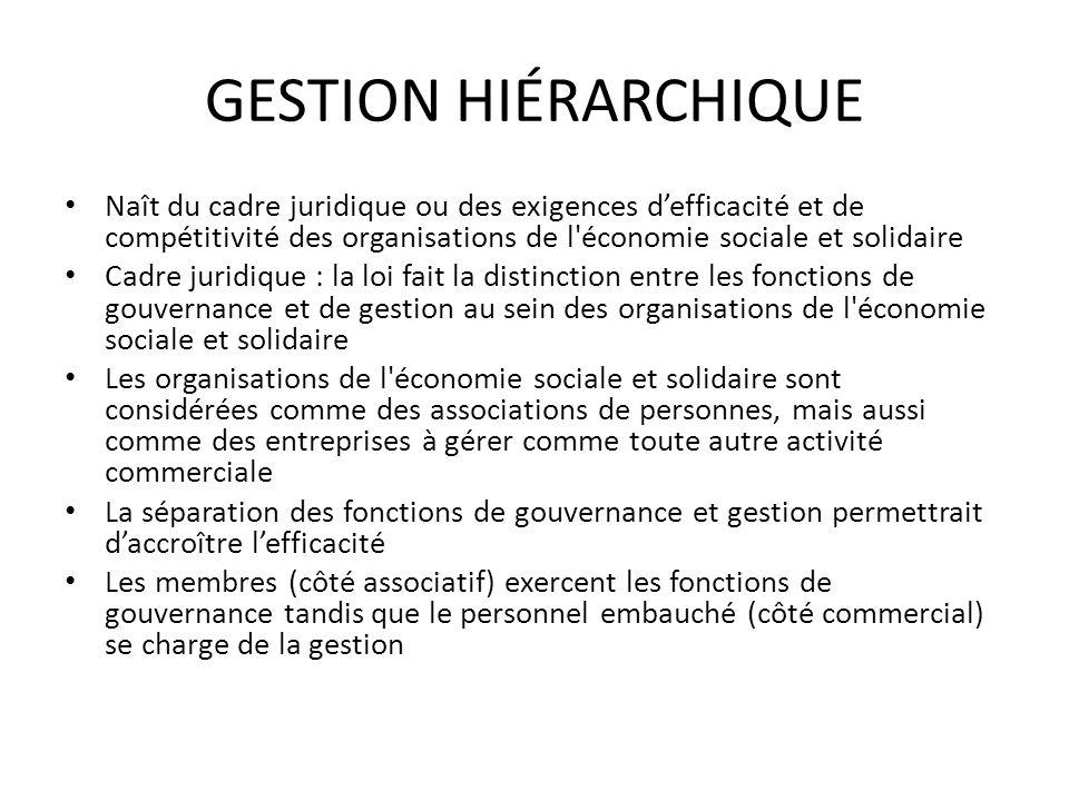 GESTION HIÉRARCHIQUENaît du cadre juridique ou des exigences d'efficacité et de compétitivité des organisations de l économie sociale et solidaire.