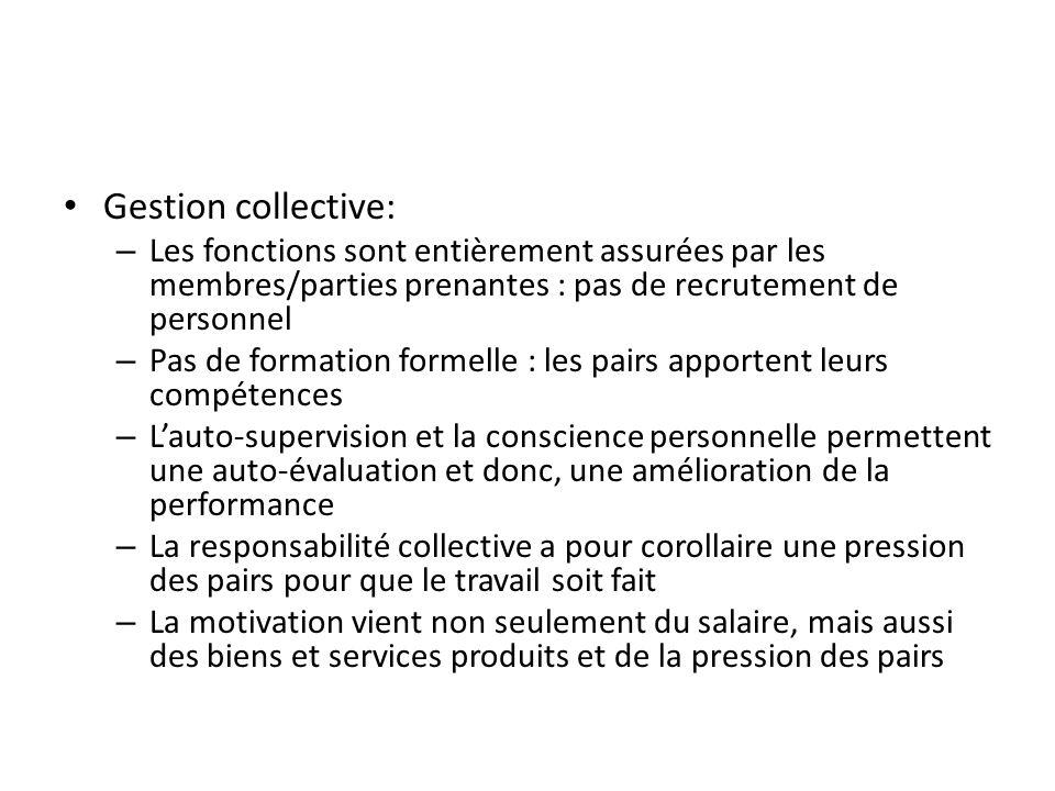 Gestion collective:Les fonctions sont entièrement assurées par les membres/parties prenantes : pas de recrutement de personnel.