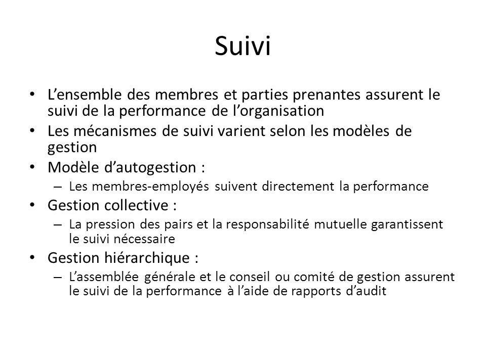 Suivi L'ensemble des membres et parties prenantes assurent le suivi de la performance de l'organisation.