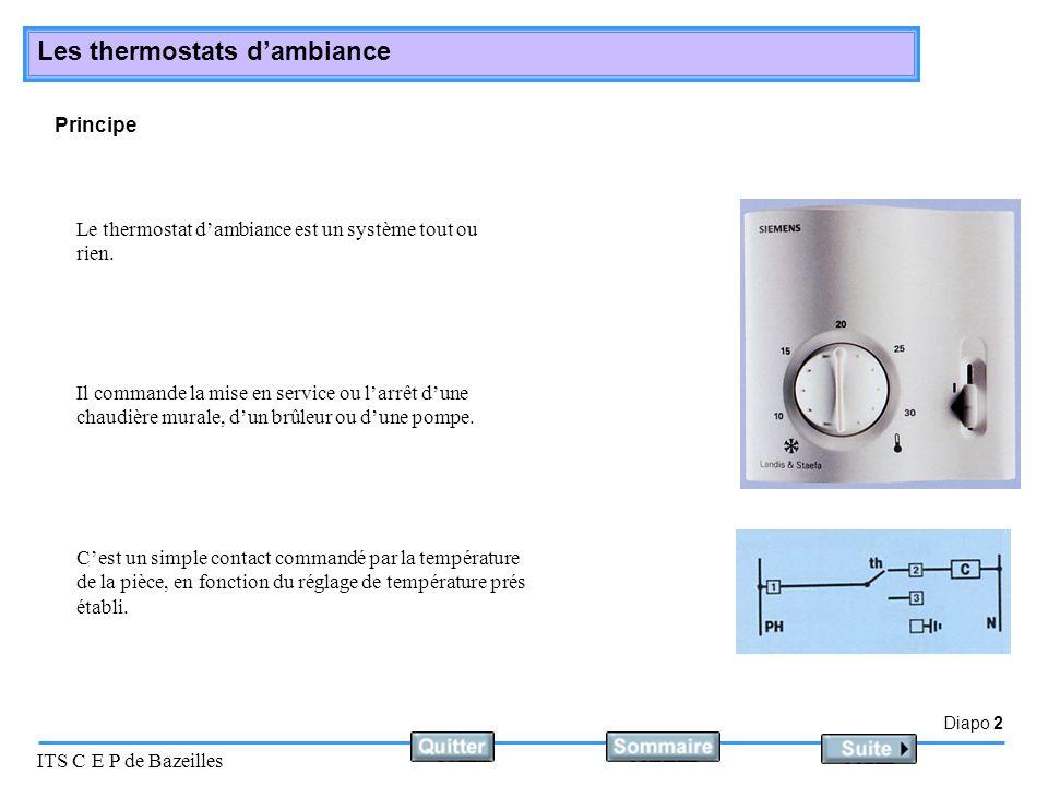 Principe Le thermostat d'ambiance est un système tout ou rien.
